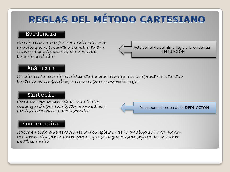 REGLAS DEL MÉTODO CARTESIANO