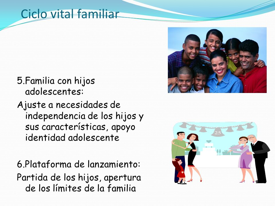 Ciclo vital familiar 5.Familia con hijos adolescentes: