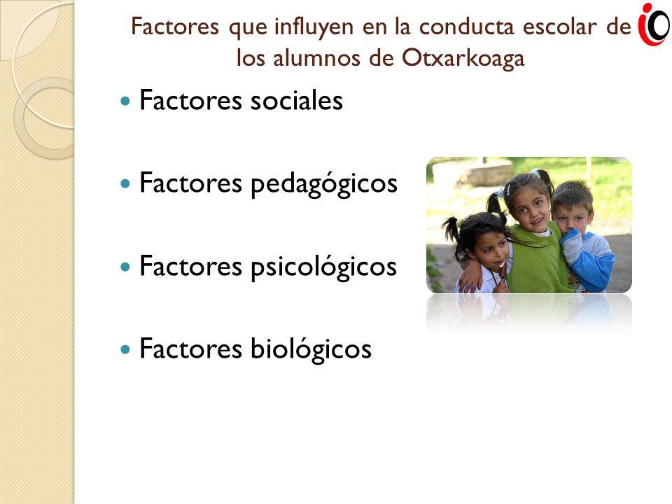 Factores psicológicos Factores biológicos