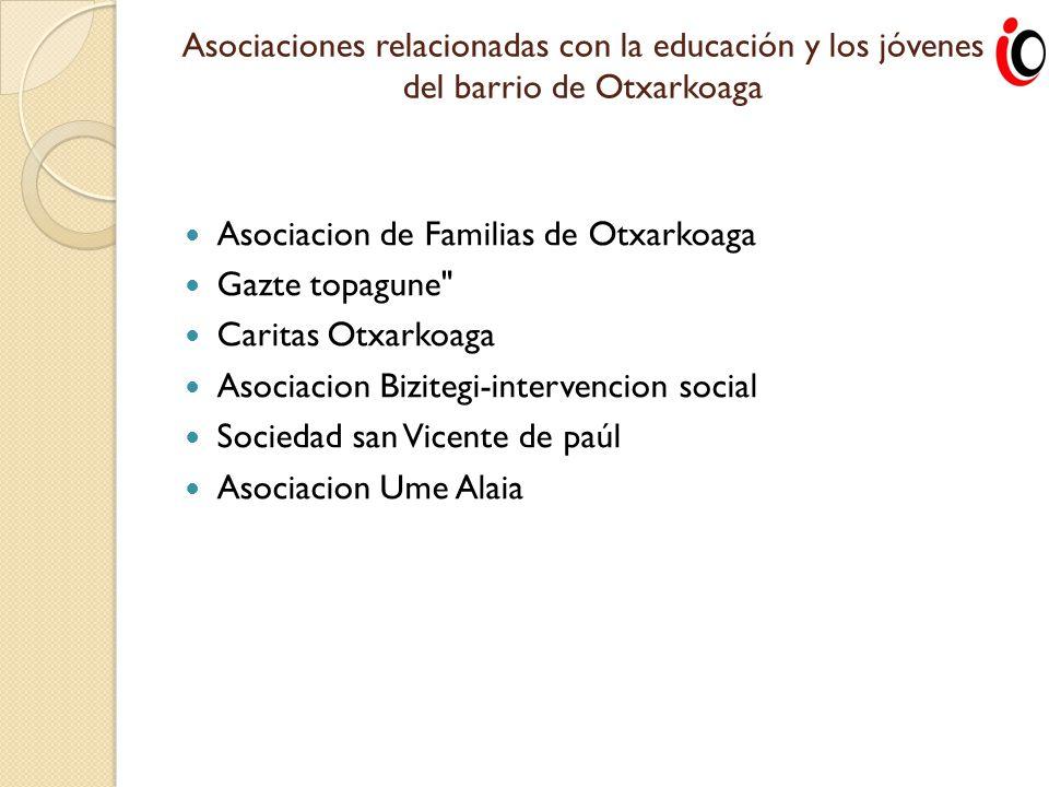 Asociaciones relacionadas con la educación y los jóvenes del barrio de Otxarkoaga