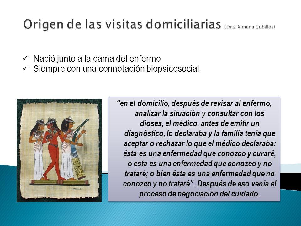 Origen de las visitas domiciliarias (Dra. Ximena Cubillos)