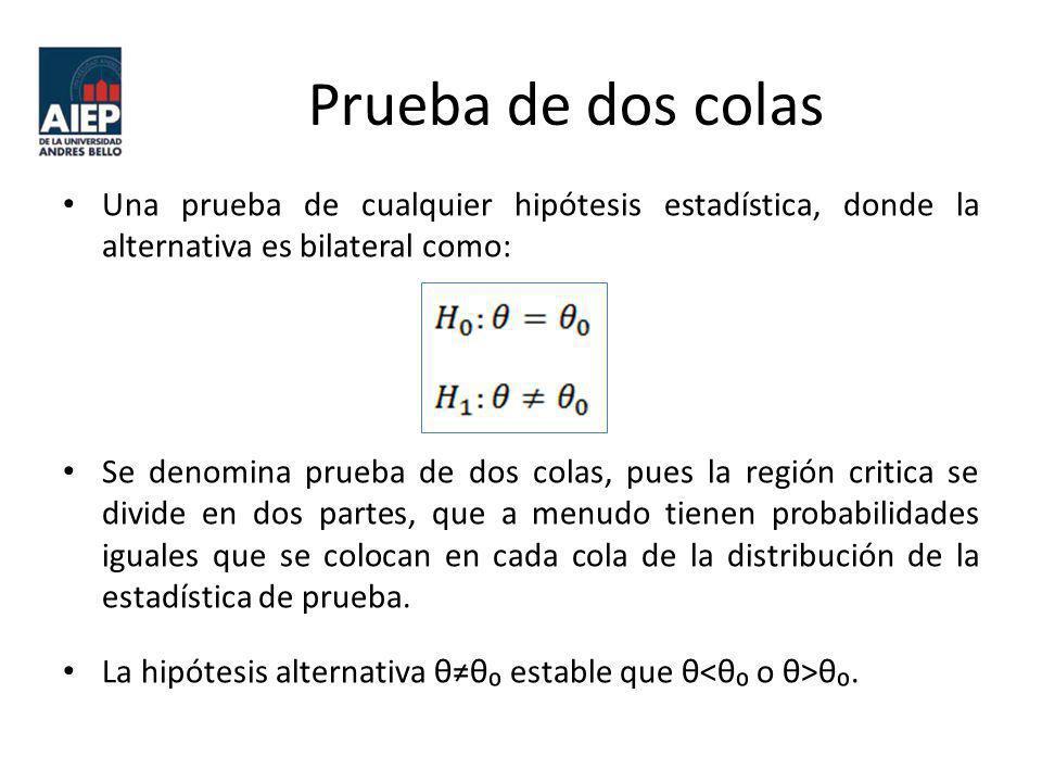 Prueba de dos colas Una prueba de cualquier hipótesis estadística, donde la alternativa es bilateral como: