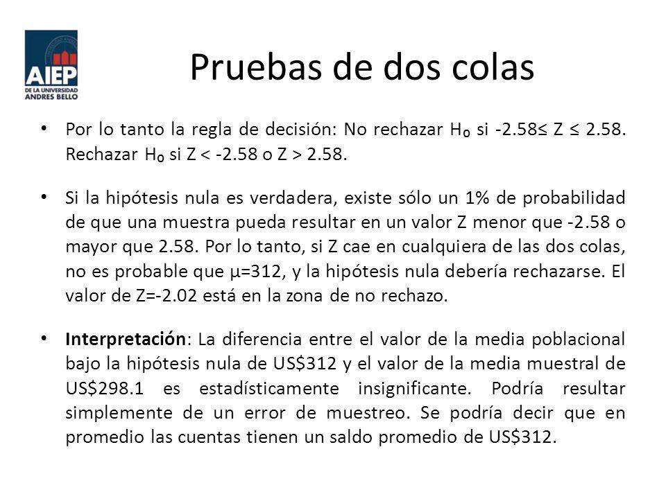 Pruebas de dos colas Por lo tanto la regla de decisión: No rechazar H₀ si -2.58≤ Z ≤ 2.58. Rechazar H₀ si Z < -2.58 o Z > 2.58.