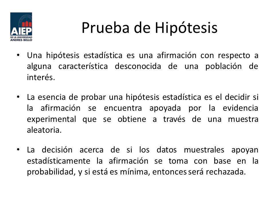 Prueba de Hipótesis Una hipótesis estadística es una afirmación con respecto a alguna característica desconocida de una población de interés.
