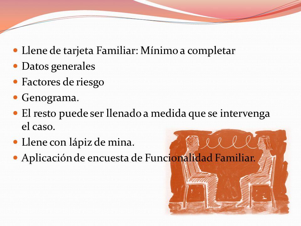 Llene de tarjeta Familiar: Mínimo a completar