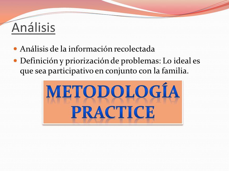 Metodología practice Análisis Análisis de la información recolectada