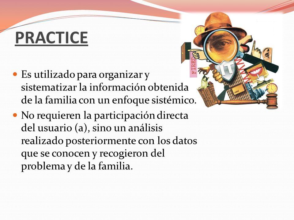 PRACTICE Es utilizado para organizar y sistematizar la información obtenida de la familia con un enfoque sistémico.