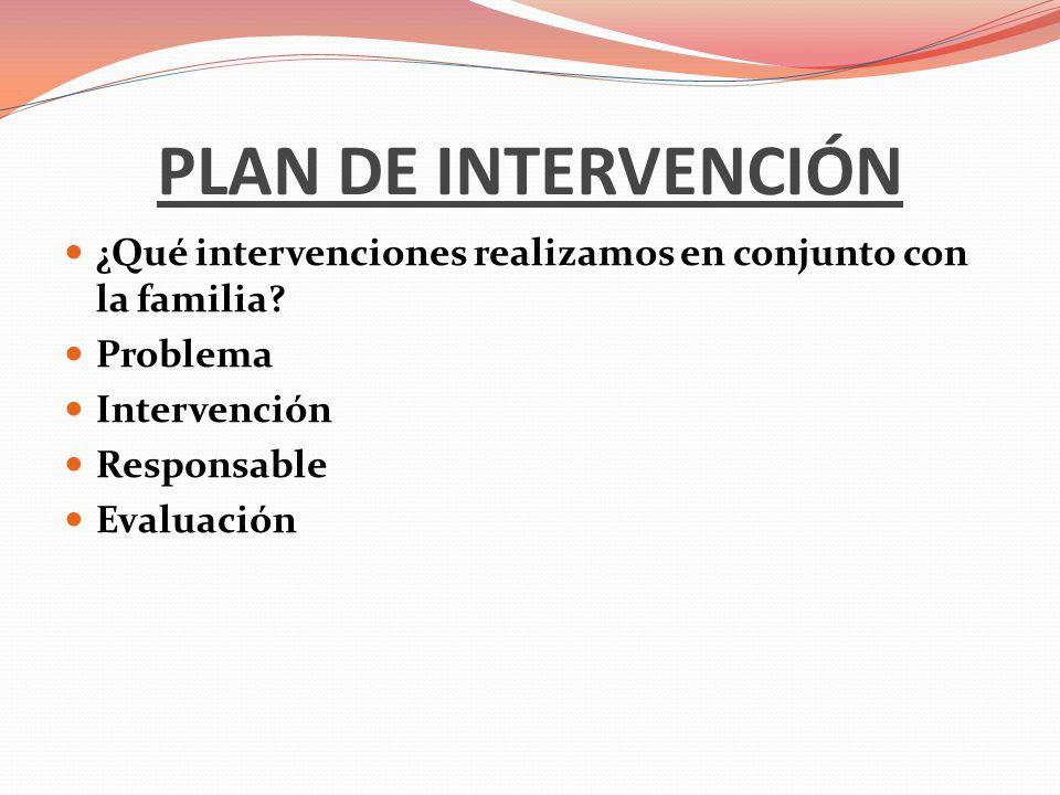 PLAN DE INTERVENCIÓN ¿Qué intervenciones realizamos en conjunto con la familia Problema. Intervención.