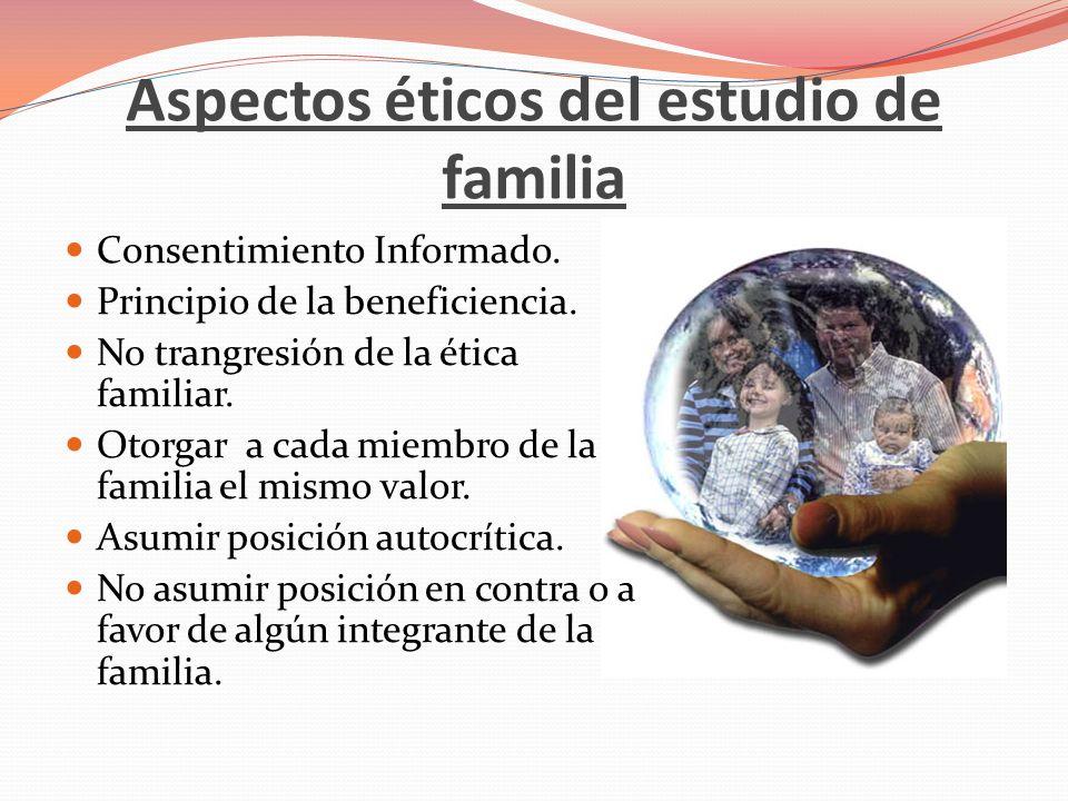 Aspectos éticos del estudio de familia