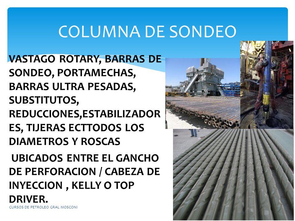 COLUMNA DE SONDEO