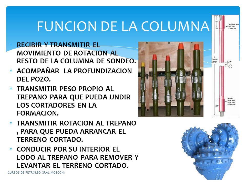 FUNCION DE LA COLUMNA RECIBIR Y TRANSMITIR EL MOVIMIENTO DE ROTACION AL RESTO DE LA COLUMNA DE SONDEO.