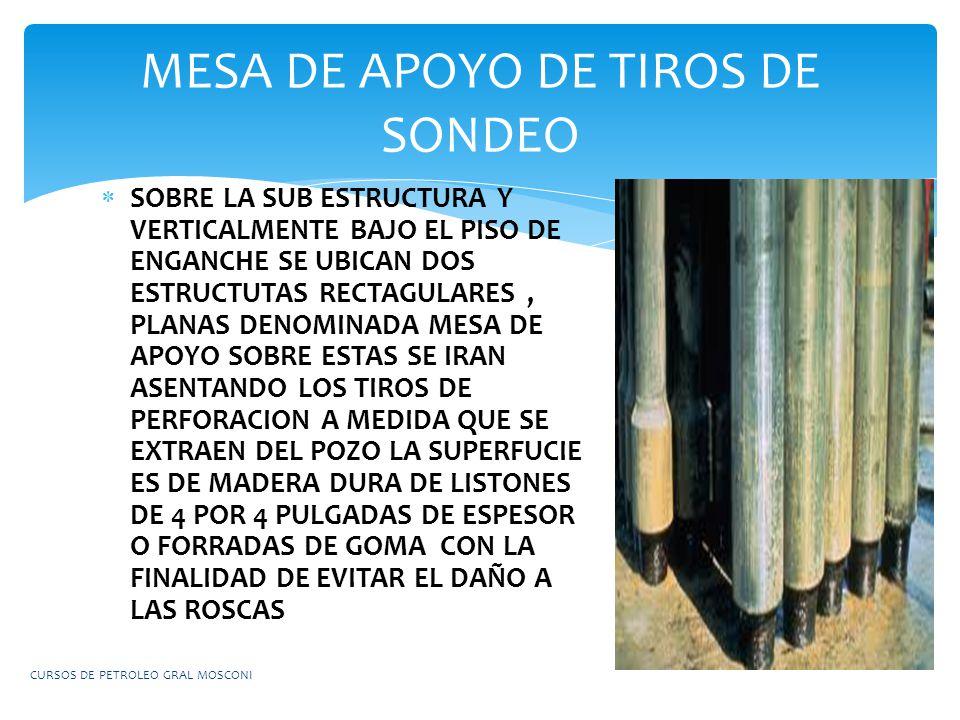 MESA DE APOYO DE TIROS DE SONDEO