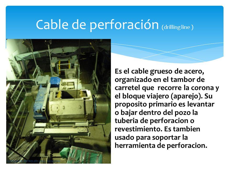 Cable de perforación (drilling line )