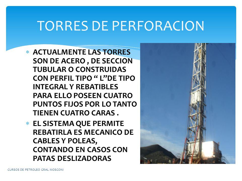 TORRES DE PERFORACION