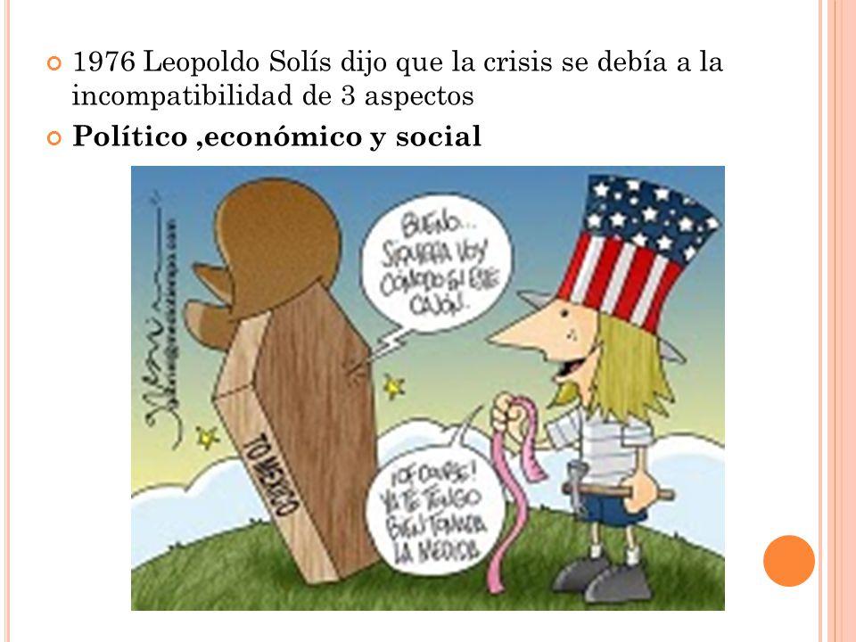 1976 Leopoldo Solís dijo que la crisis se debía a la incompatibilidad de 3 aspectos
