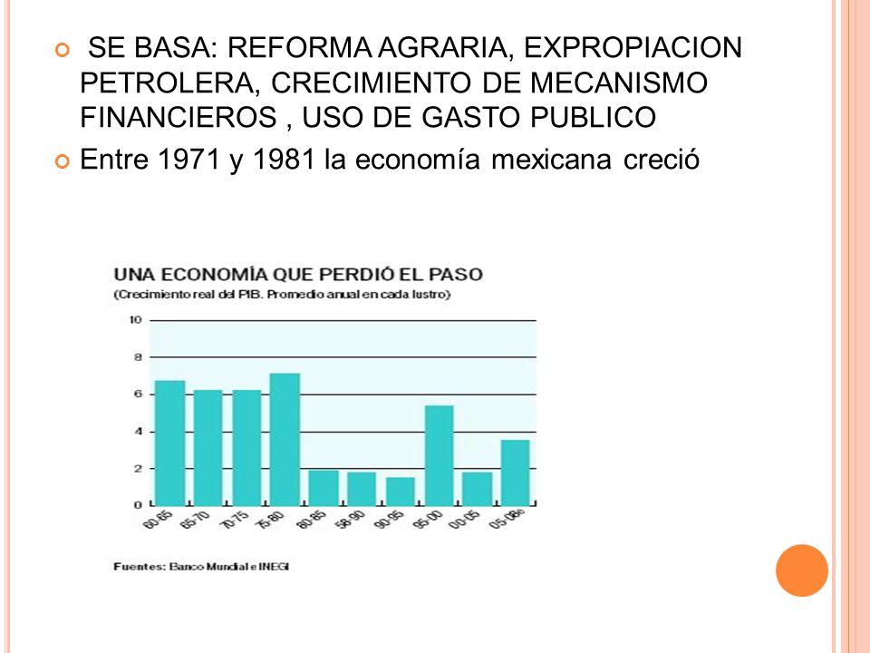 SE BASA: REFORMA AGRARIA, EXPROPIACION PETROLERA, CRECIMIENTO DE MECANISMO FINANCIEROS , USO DE GASTO PUBLICO