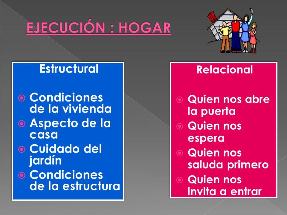 EJECUCIÓN : HOGAR Estructural Condiciones de la vivienda