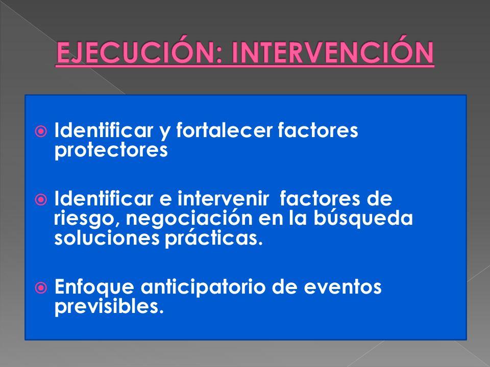 EJECUCIÓN: INTERVENCIÓN