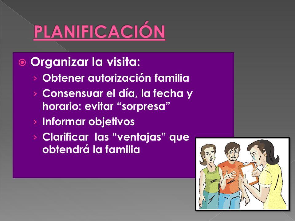 PLANIFICACIÓN Organizar la visita: Obtener autorización familia