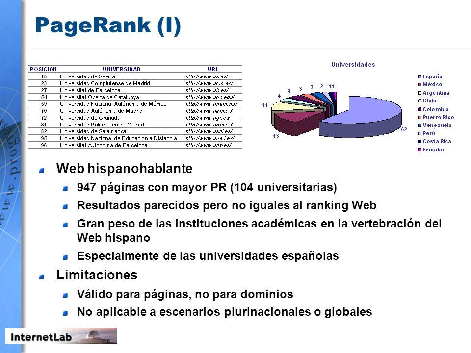 PageRank (I) Web hispanohablante Limitaciones