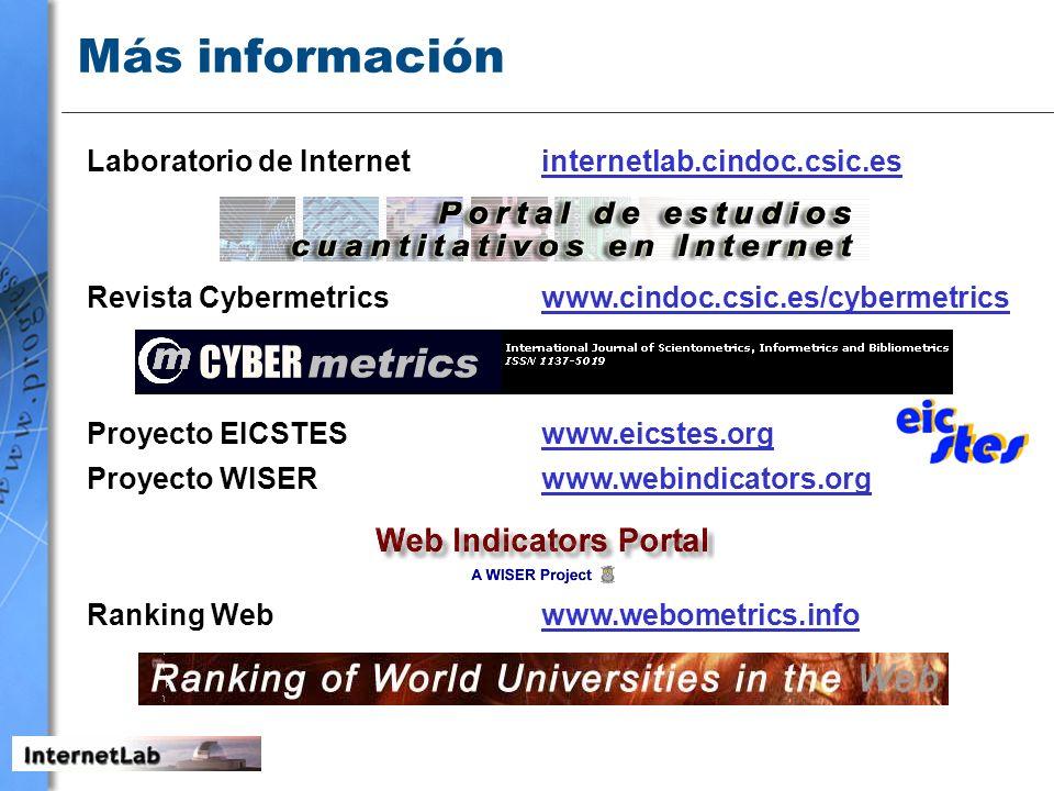 Más información Laboratorio de Internet internetlab.cindoc.csic.es