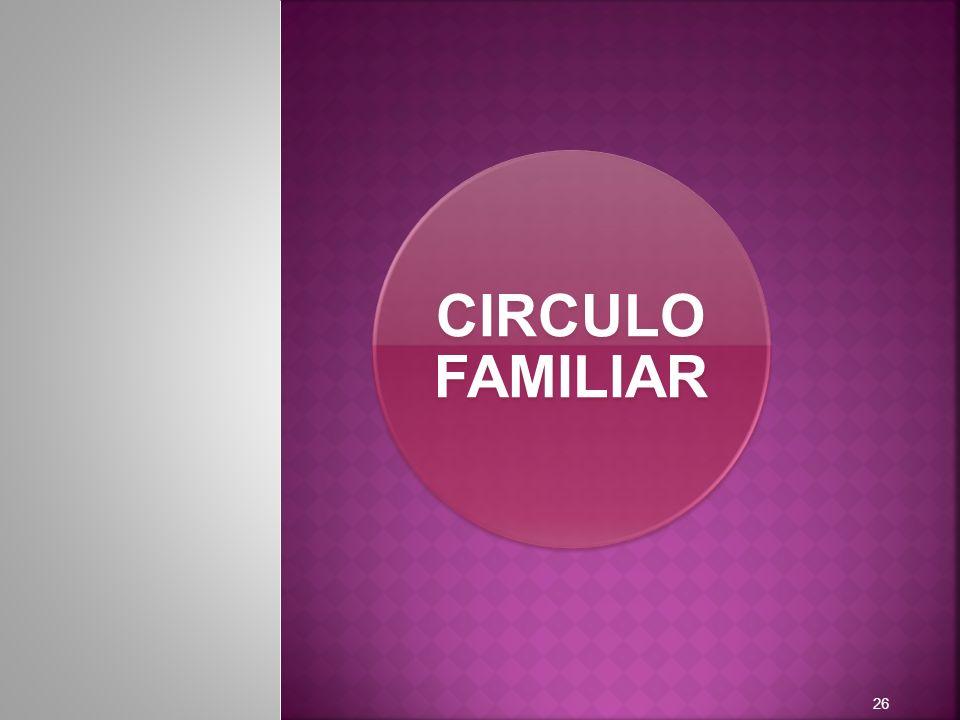 CIRCULO FAMILIAR