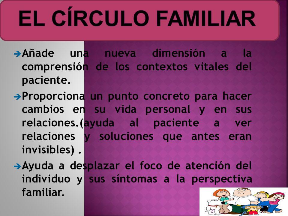 El círculo familiar Añade una nueva dimensión a la comprensión de los contextos vitales del paciente.