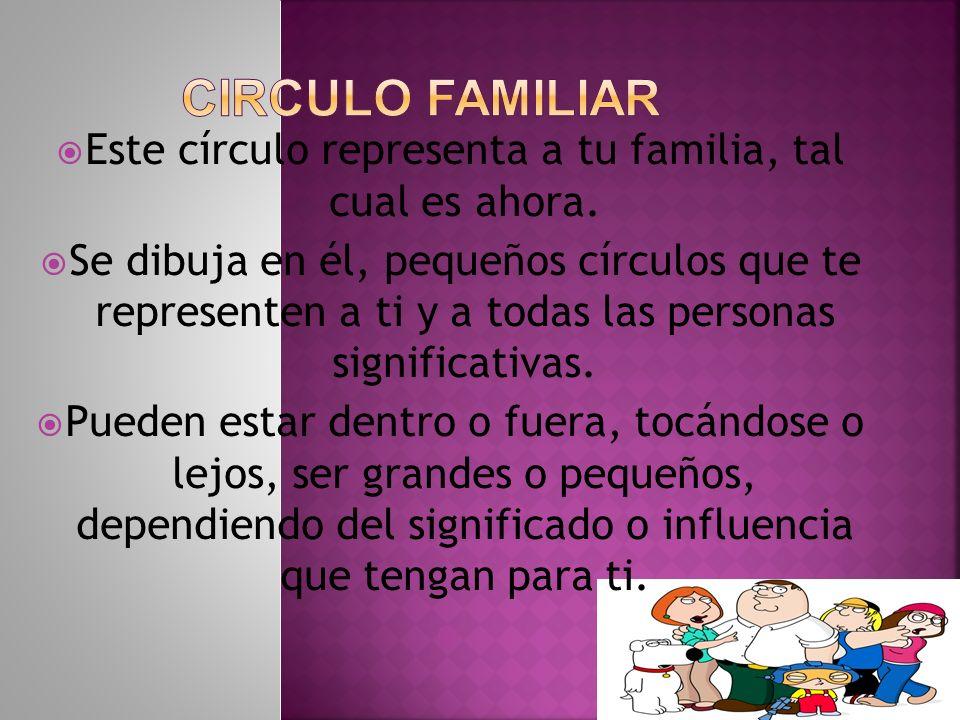 Este círculo representa a tu familia, tal cual es ahora.