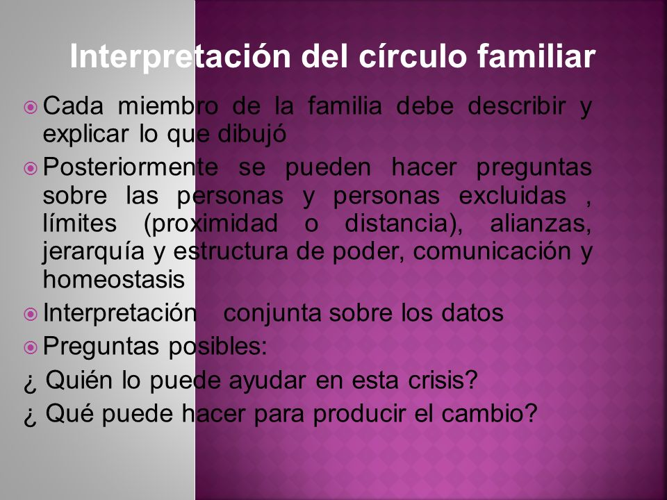 Interpretación del círculo familiar