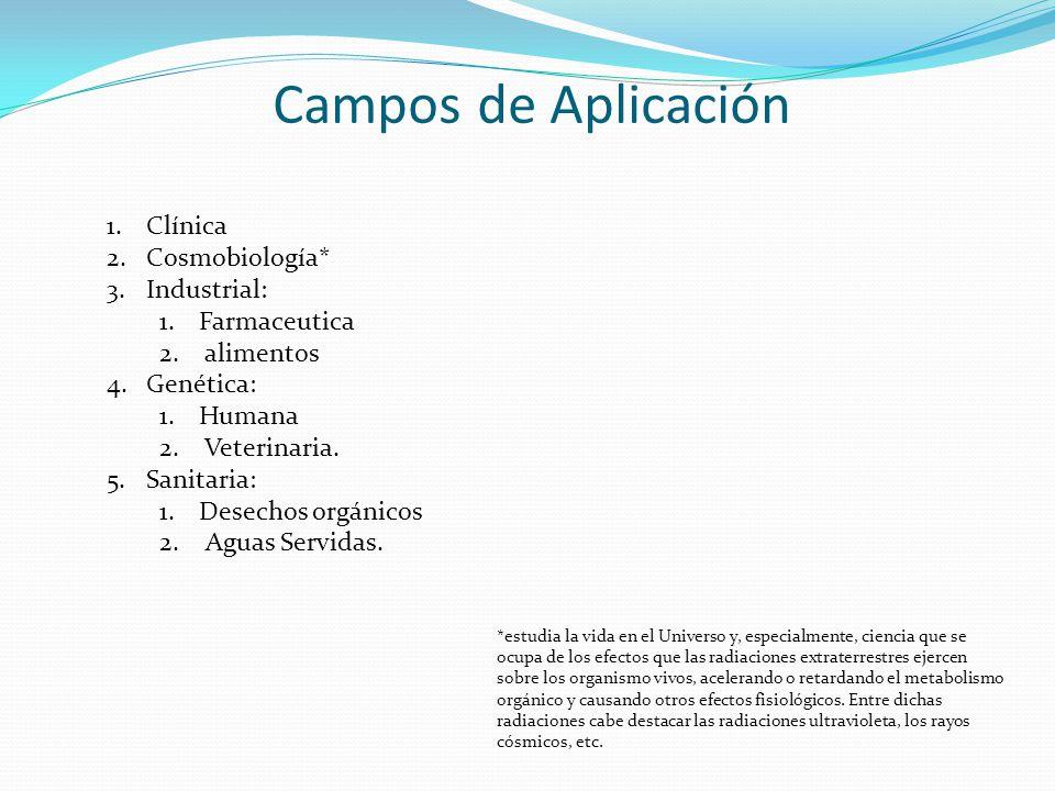 Campos de Aplicación Clínica Cosmobiología* Industrial: Farmaceutica