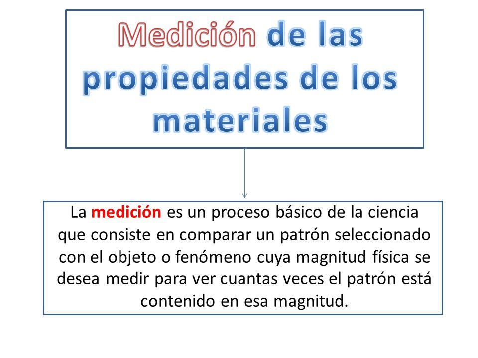 Medición de las propiedades de los materiales