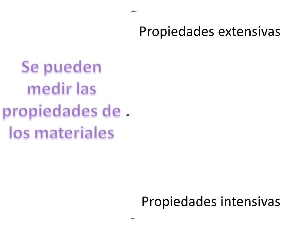 Se pueden medir las propiedades de los materiales