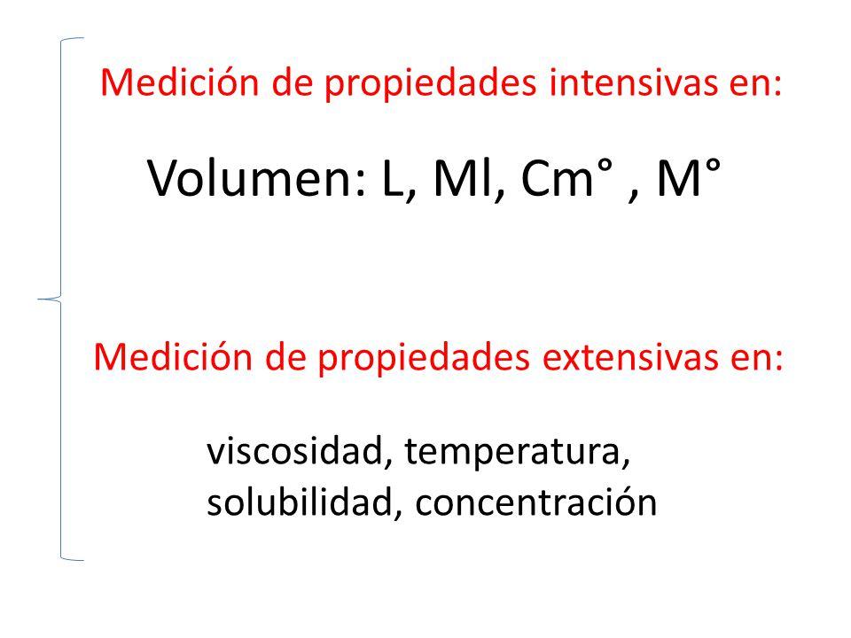 Volumen: L, Ml, Cm° , M° Medición de propiedades intensivas en: