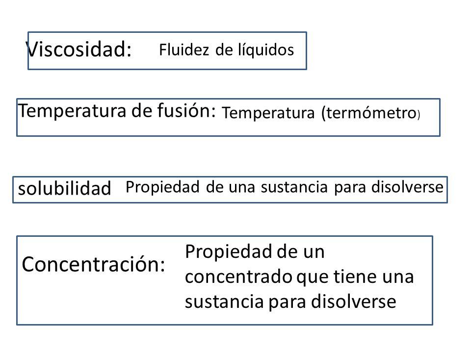 Viscosidad: Concentración: Temperatura de fusión: solubilidad