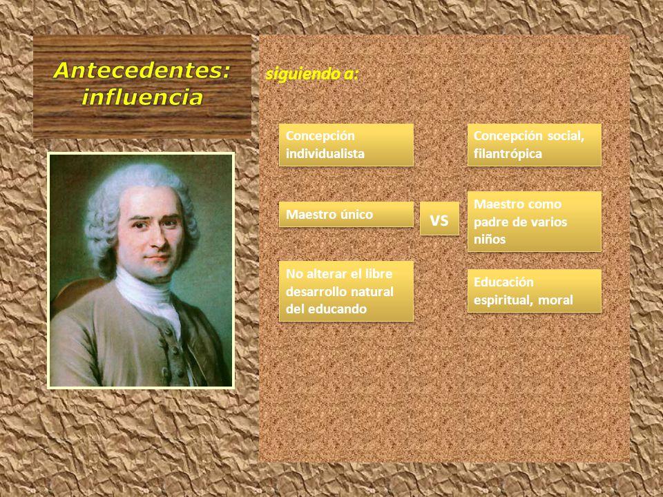 Antecedentes: influencia