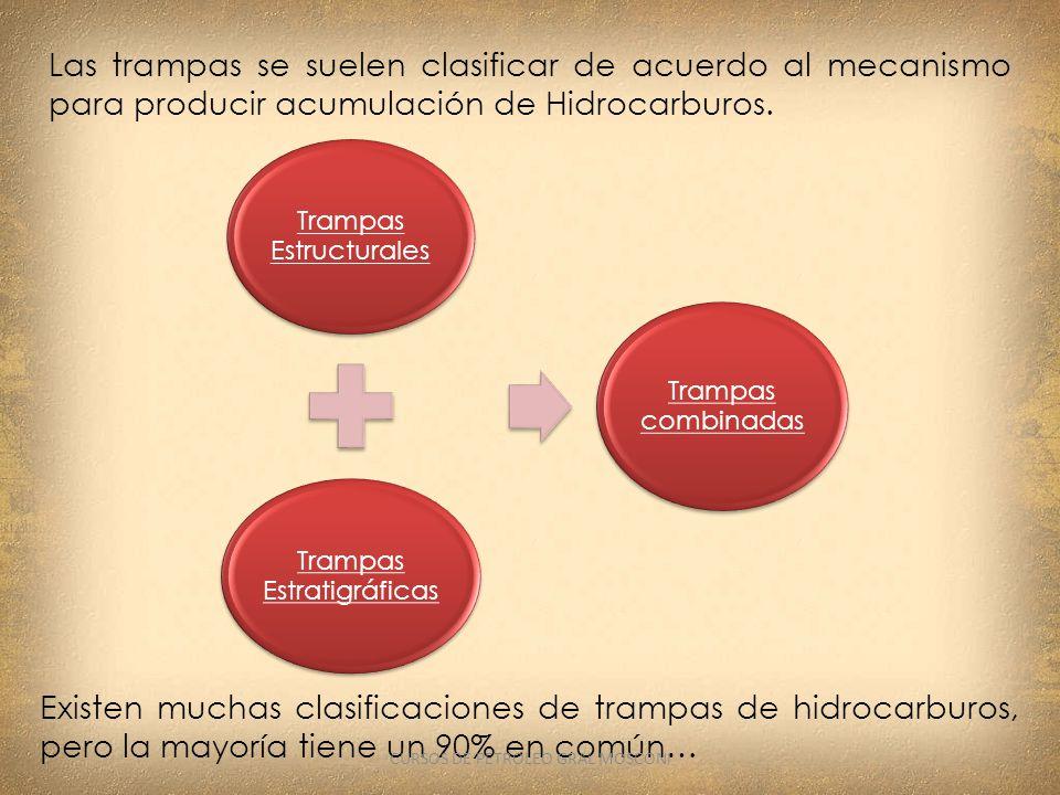 Las trampas se suelen clasificar de acuerdo al mecanismo para producir acumulación de Hidrocarburos.