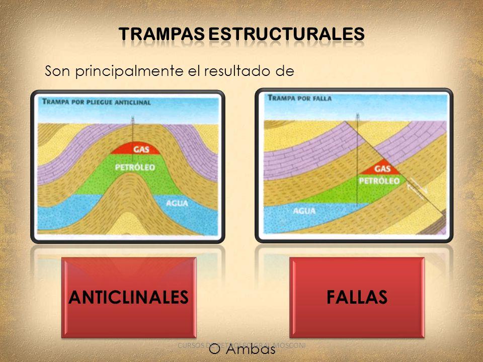 TRAMPAS ESTRUCTURALES