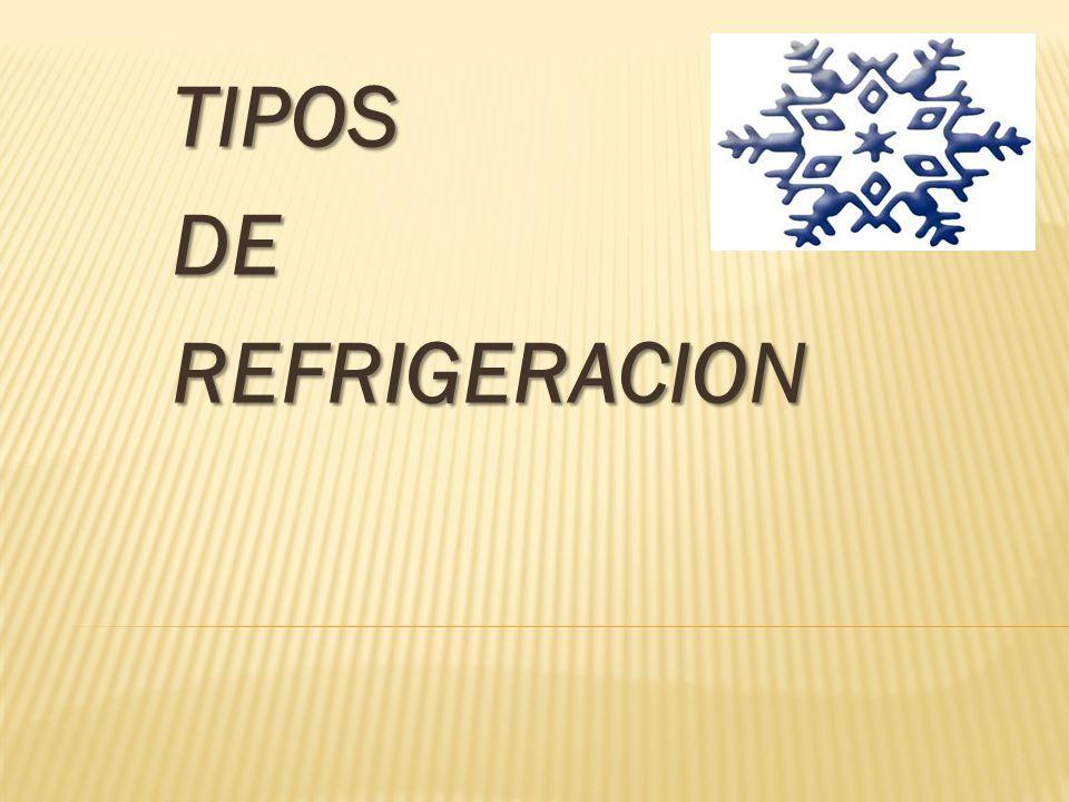 TIPOS DE REFRIGERACION