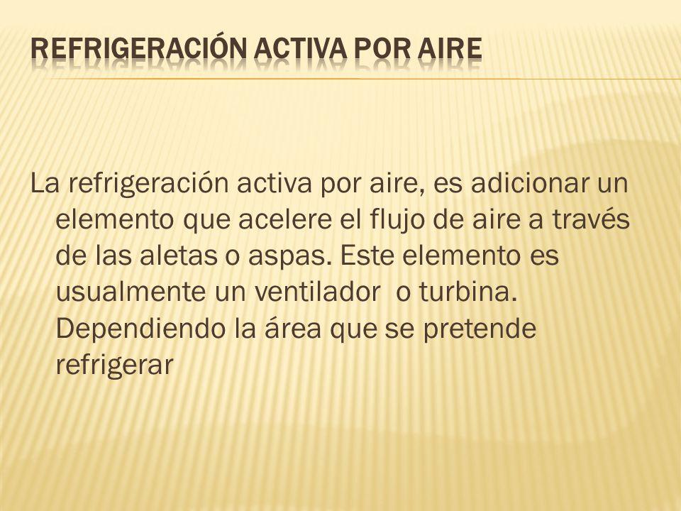 Refrigeración Activa por Aire