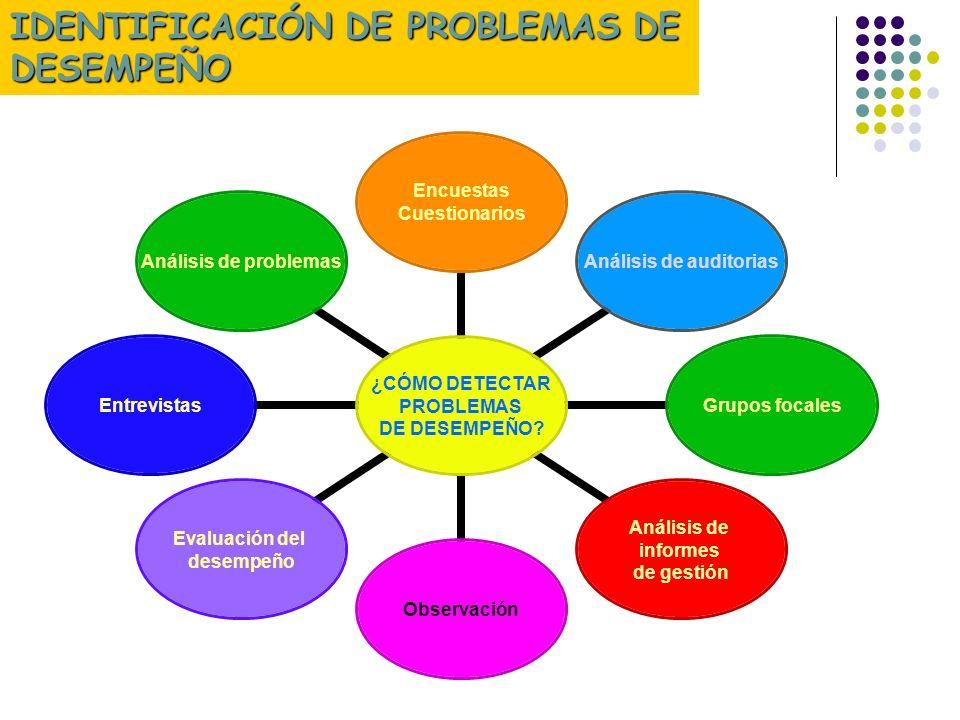 IDENTIFICACIÓN DE PROBLEMAS DE DESEMPEÑO
