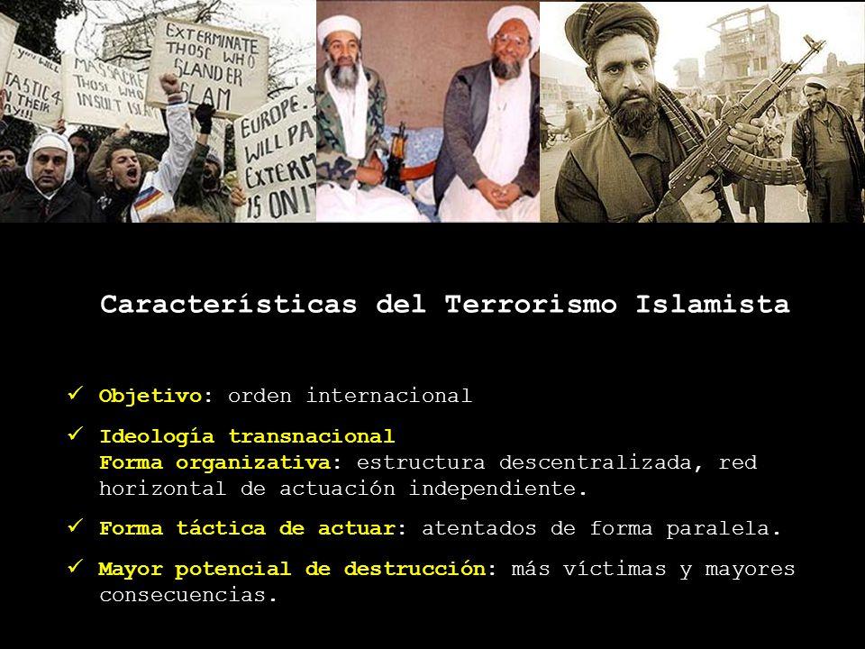 Características del Terrorismo Islamista