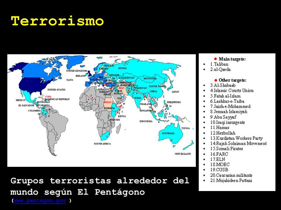 Terrorismo Grupos terroristas alrededor del mundo según El Pentágono (www.pentagon.gov )
