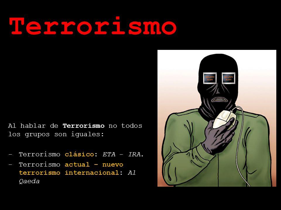 Terrorismo Historia y Definición