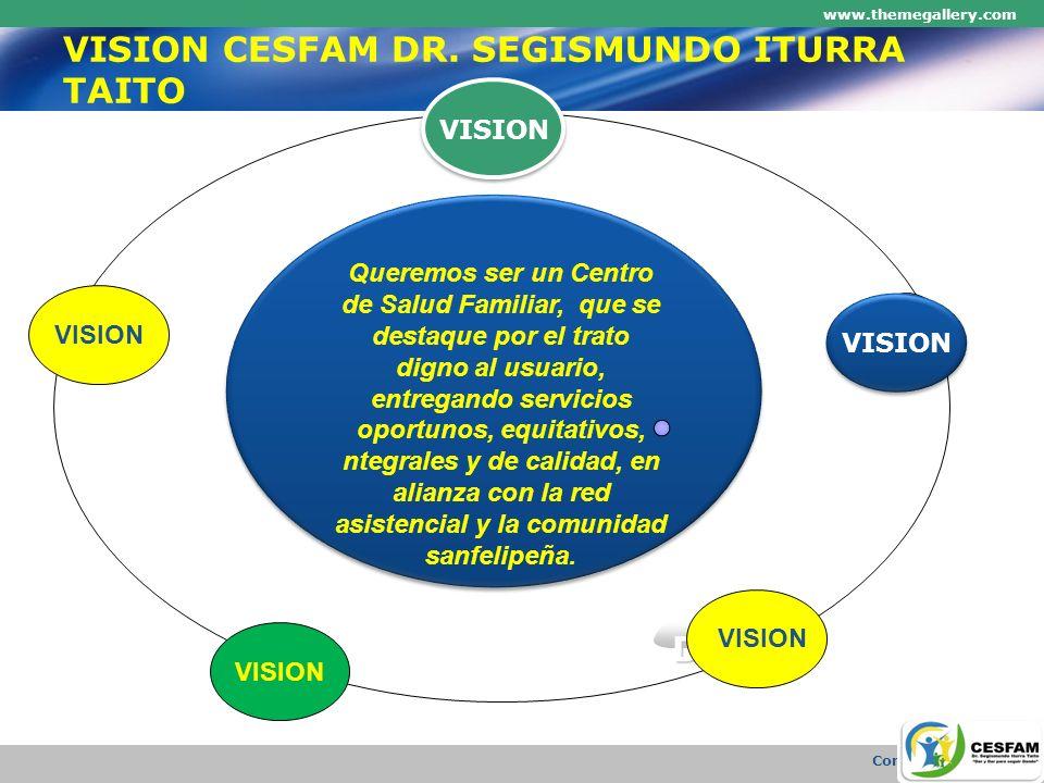 VISION CESFAM DR. SEGISMUNDO ITURRA TAITO