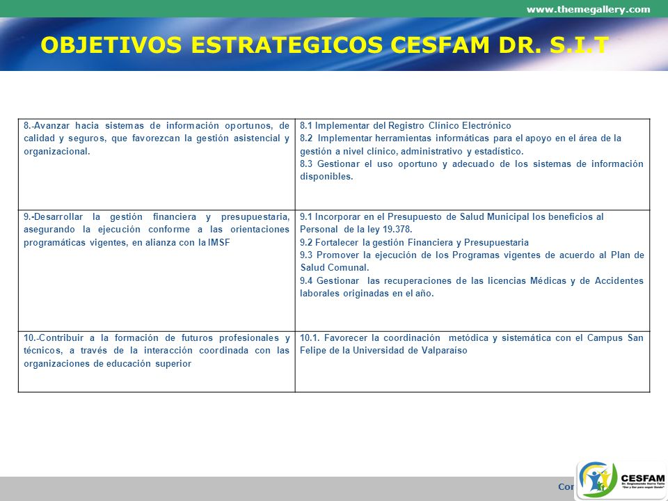 OBJETIVOS ESTRATEGICOS CESFAM DR. S.I.T