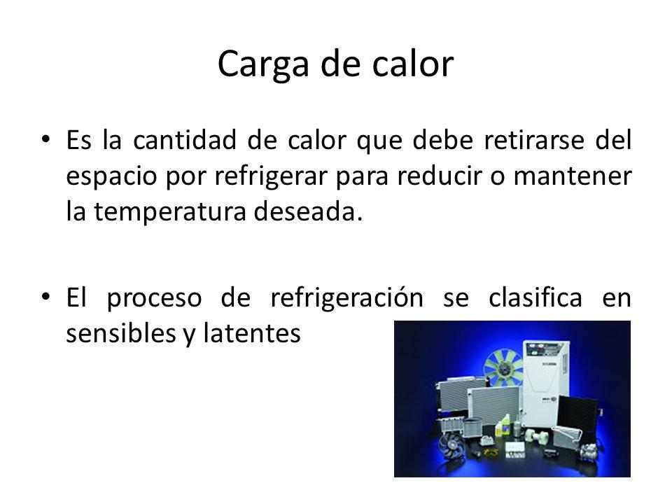 Carga de calor Es la cantidad de calor que debe retirarse del espacio por refrigerar para reducir o mantener la temperatura deseada.