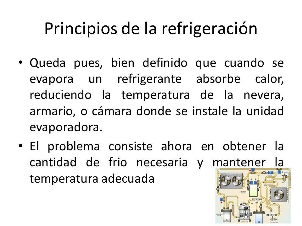 Principios de la refrigeración