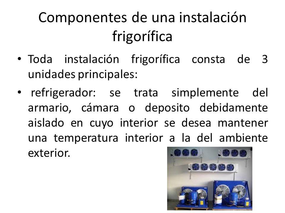 Componentes de una instalación frigorífica