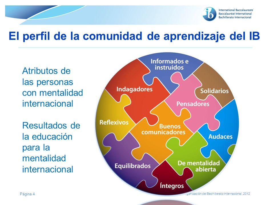 El perfil de la comunidad de aprendizaje del IB