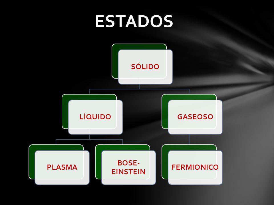 ESTADOS SÓLIDO LÍQUIDO PLASMA BOSE-EINSTEIN GASEOSO FERMIONICO